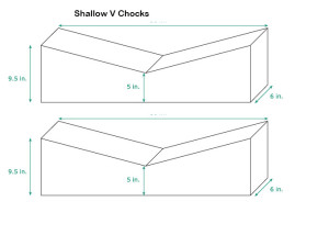 Shallow V Chocks